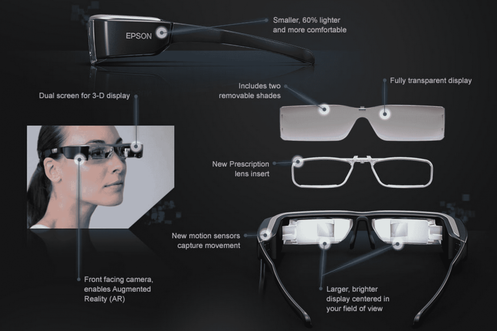 Moverio BT Augmented Reality Glasses