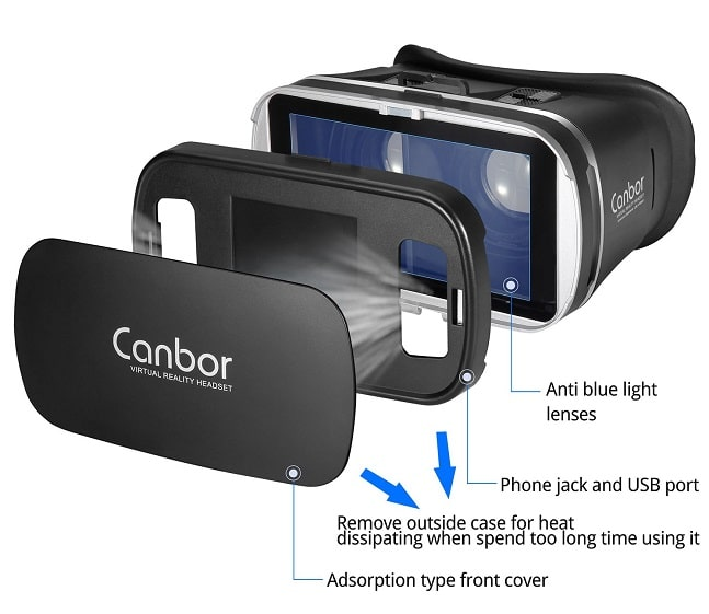Canbor VR headset features explained